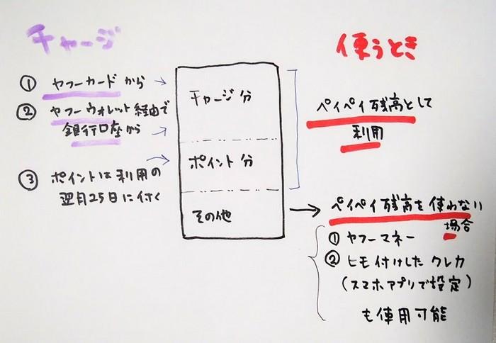 ペイペイ図解_こよみ
